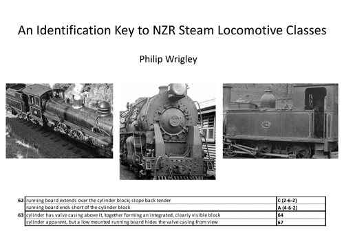 Steam Train Classes