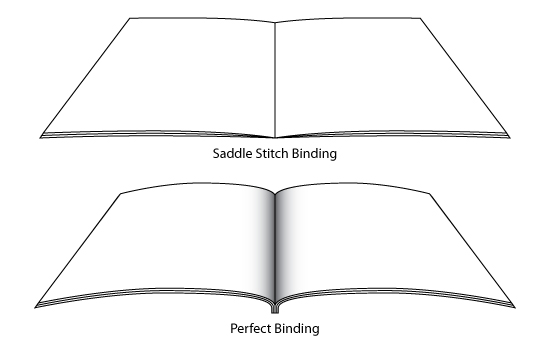 saddle stitced v perctect binding